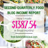 Second Quarterly Food Blog Income and Traffic Report: $1387.54