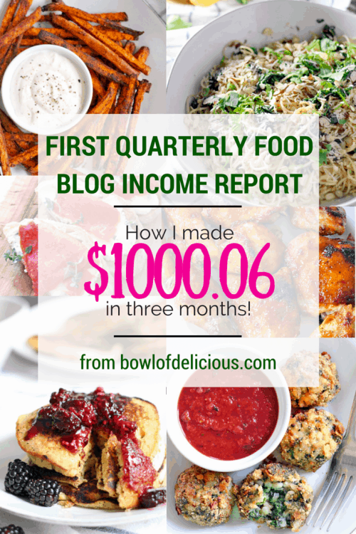 "Photo collage showing a variety of Bowl of Delicious dishes stacked in a 2 by 3 grid, with text overlaid that reads, ""First Quarterly Food Blog Income Report: How I made $1000.06 in three months! From bowlofdelicious.com."""