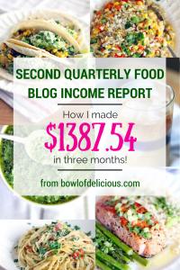 Second Quarterly Income Report