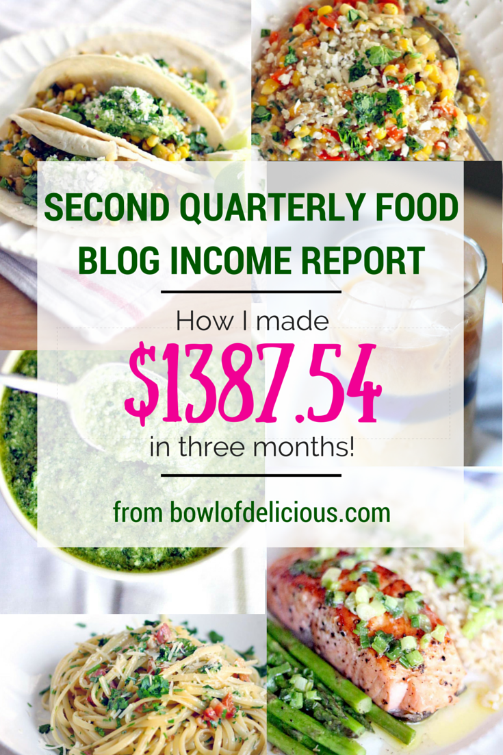 An inside look at my food blog's revenue sources (how I'm making money) and traffic sources for the past three months, plus what I'm doing to increase my traffic and meet my goals moving forward!