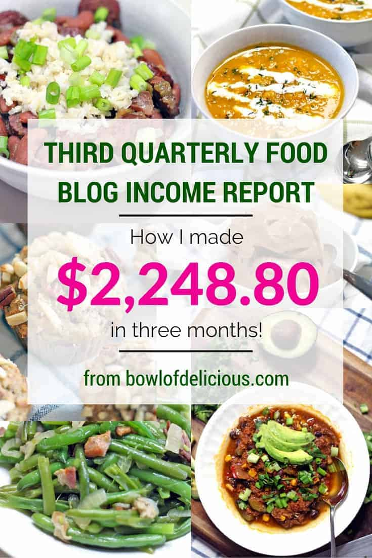 An inside look at my food blog's revenue sources (how I'm making money) and traffic sources for the past three months, answers to your questions, and updated goals!