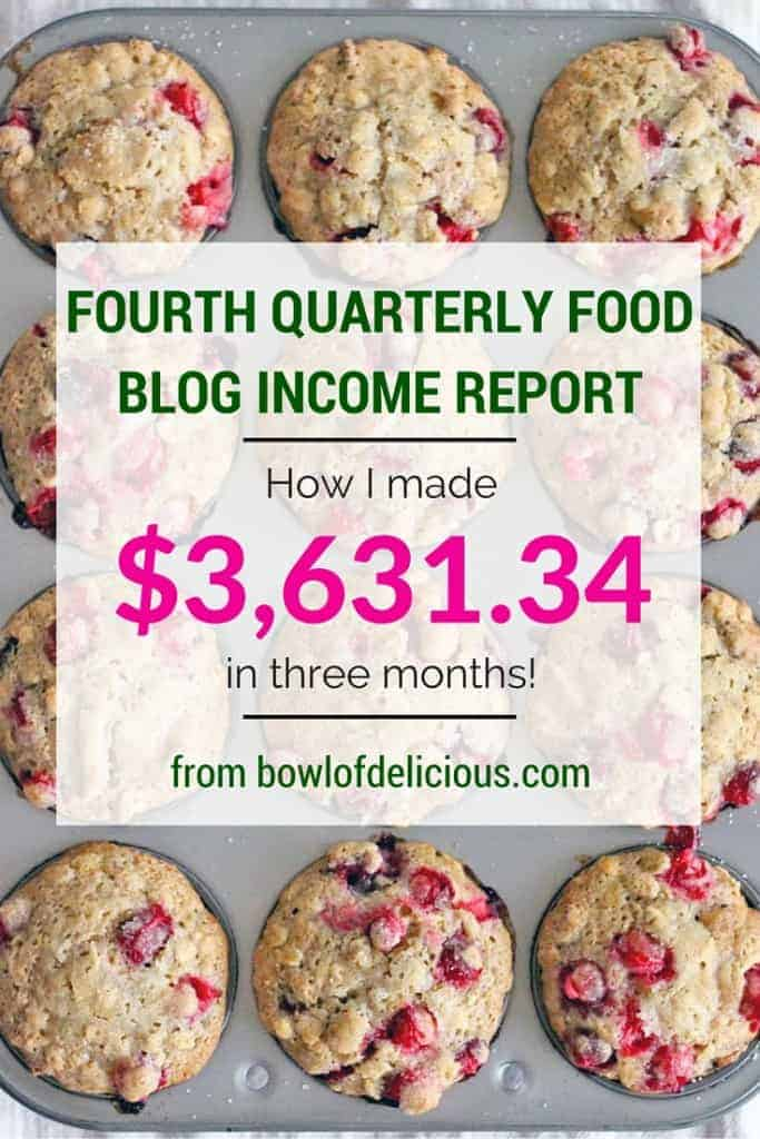 first quarterly food blog income report made three months