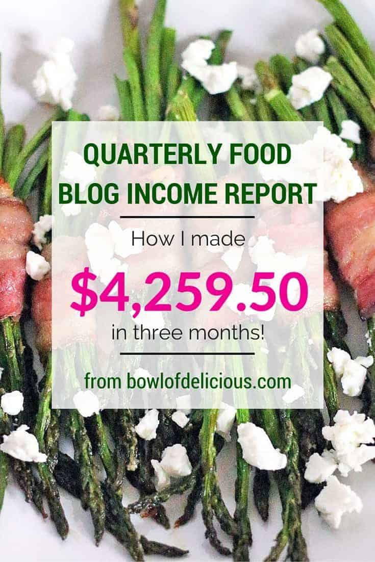 Quarterly Food Blog Income Report: How I made $4,259.50 in Three Months